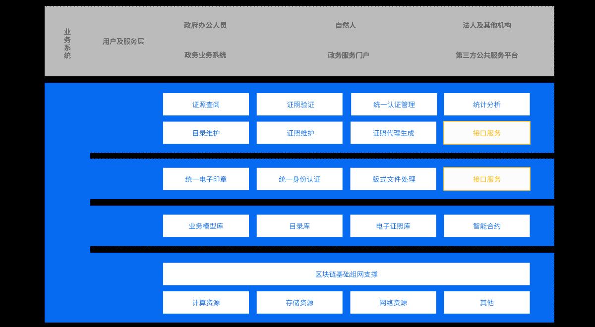 产品架构图_线框.png