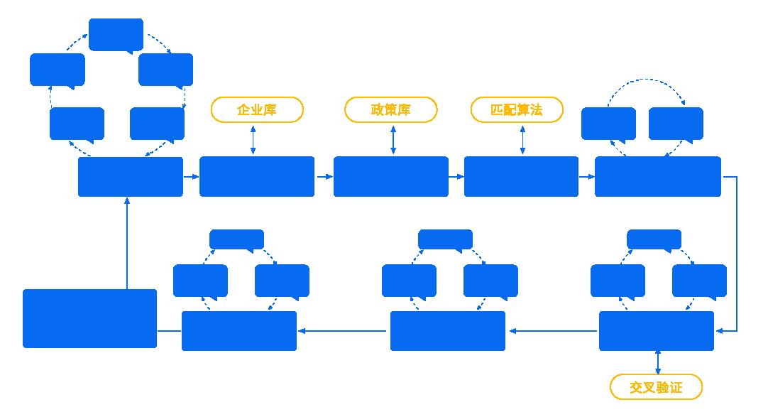 产品架构-01.png
