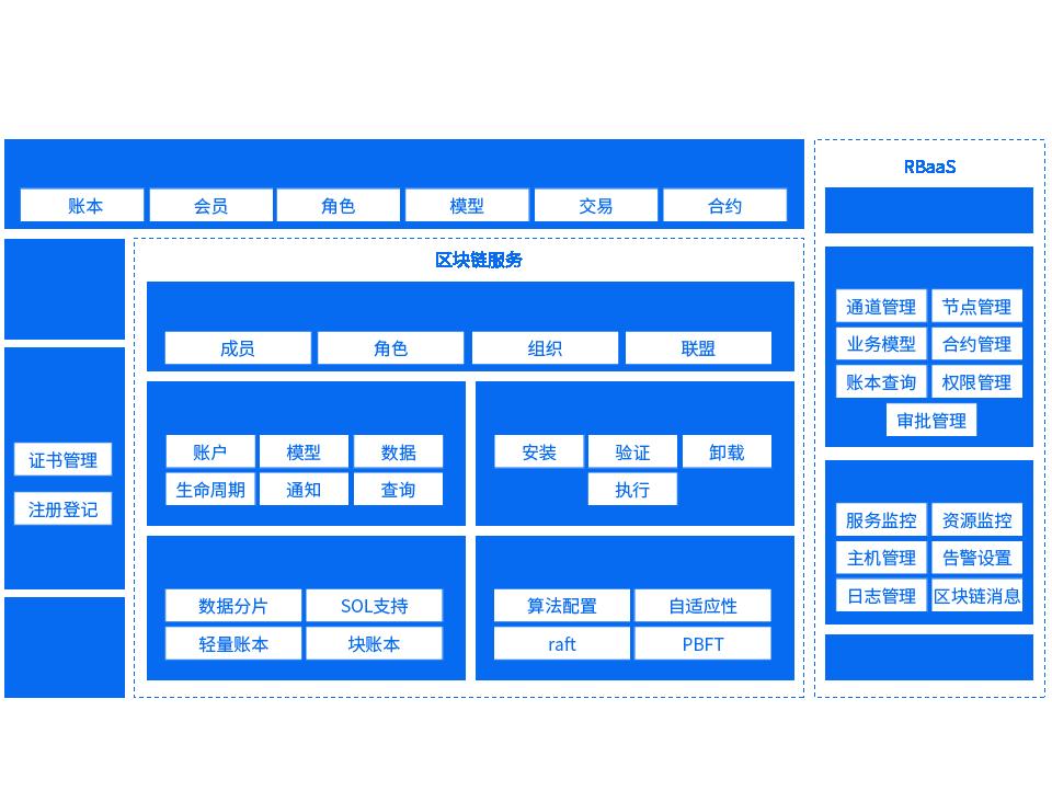 产品架构图_线框-37.png