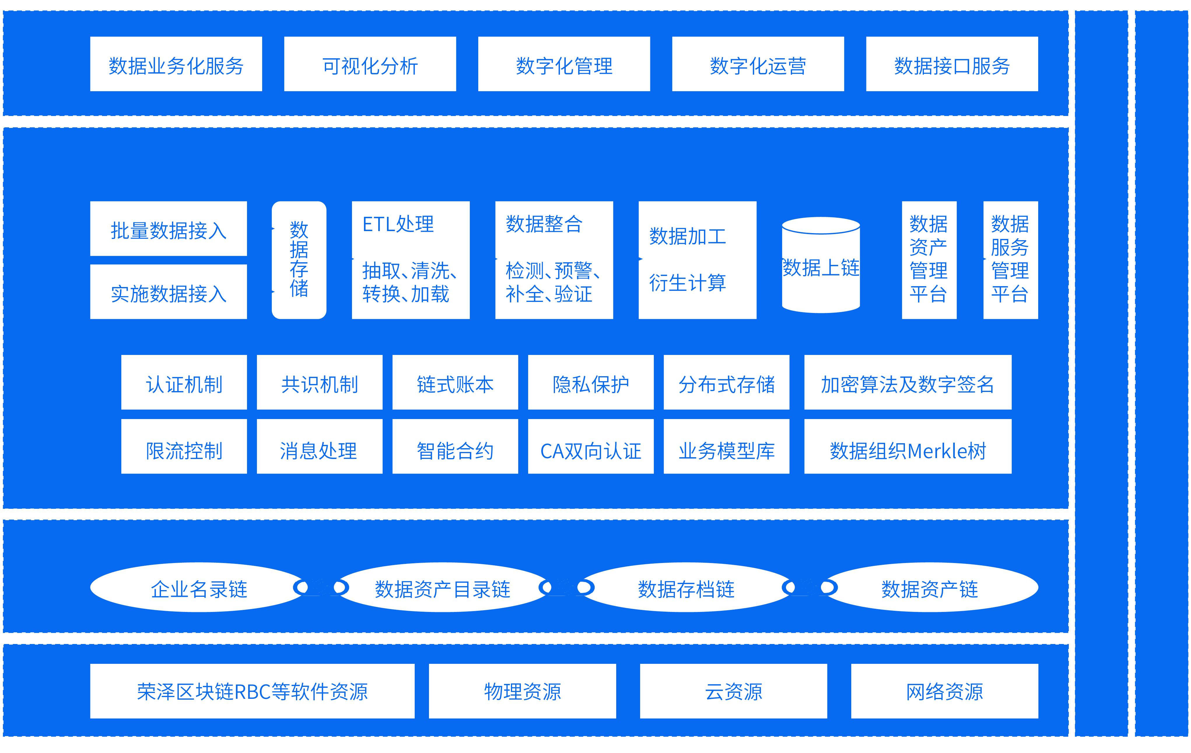 企业服务架构图.png